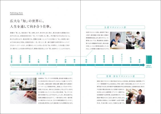 森北出版/リクルーティングブック『入門 森北出版』04の画像