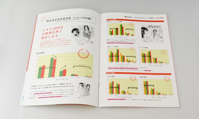 ビースタイル/CRレポート『CR report2014』07の画像