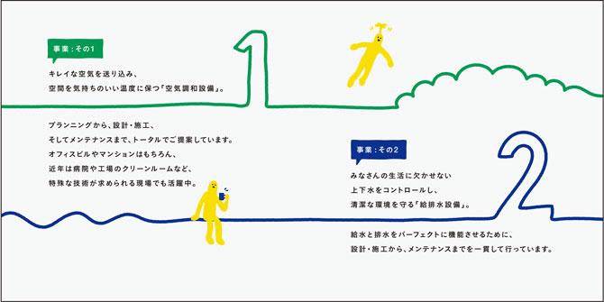日本設備工業/入社案内パンフレット『建物の、いのちをつなぐ。』04の画像