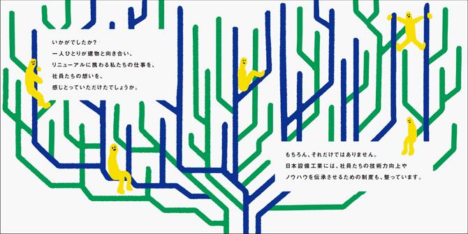 日本設備工業/入社案内パンフレット『建物の、いのちをつなぐ。』06の画像