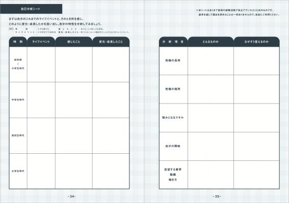 リンクル/リクルーティングブック『VENTURE COMPANY RECRUITNG GUIDEBOOK』09の画像